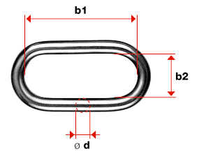 Jakob Oval Ring Dimensions