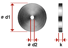 Cover Disk for Wire Rope Clamping Cone Measurements
